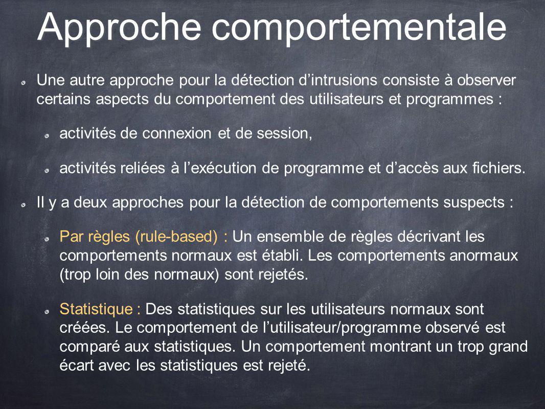 Approche comportementale Une autre approche pour la détection dintrusions consiste à observer certains aspects du comportement des utilisateurs et pro