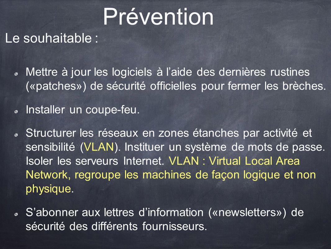 Le résultat Si le pirate trouve une faille sur le serveur Web, alors il pourrait attaquer le réseau local.