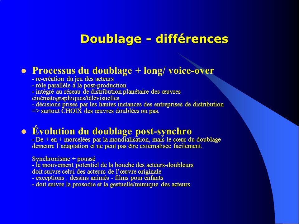 Doublage post-synchro - le studio Le studio de doublage na pas évolué depuis 10 ans - sauf pour ce qui concerne le numérique.