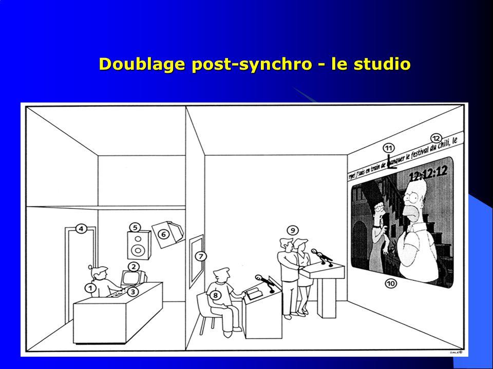 Doublage post-synchro - La chaîne de production 1) Doubleur - réception du film V.O.