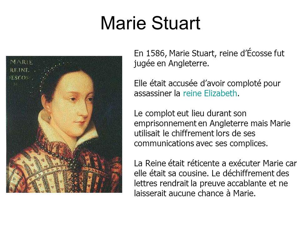 Marie Stuart En 1586, Marie Stuart, reine dÉcosse fut jugée en Angleterre. Elle était accusée davoir comploté pour assassiner la reine Elizabeth. Le c