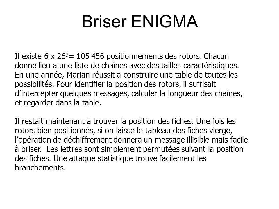 Briser ENIGMA Il existe 6 x 26 3 = 105 456 positionnements des rotors.