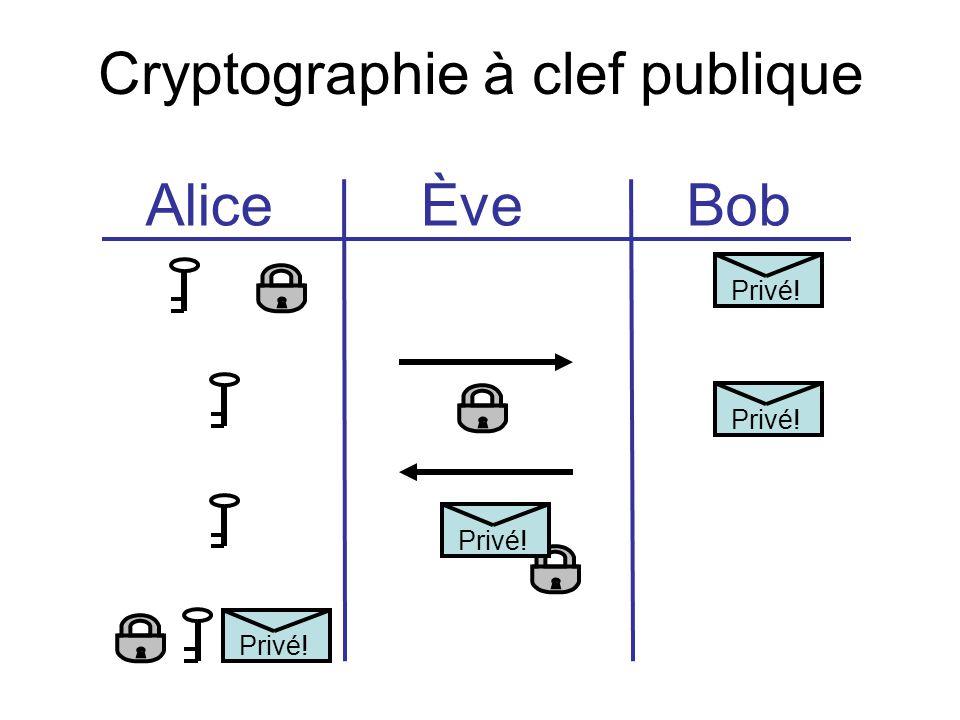 Cryptographie à clef publique AliceBobÈve Privé!