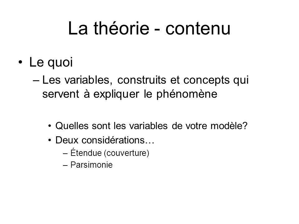 La théorie - contenu Le quoi –Les variables, construits et concepts qui servent à expliquer le phénomène Quelles sont les variables de votre modèle.