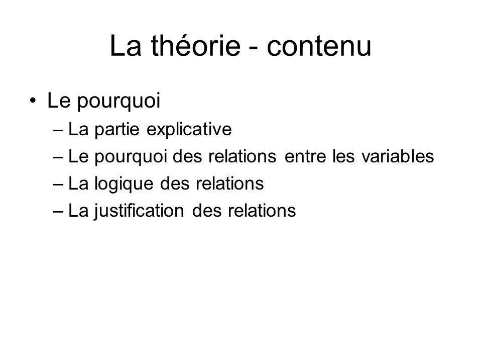 La théorie - contenu Le contexte –Qui, où, quand ??.