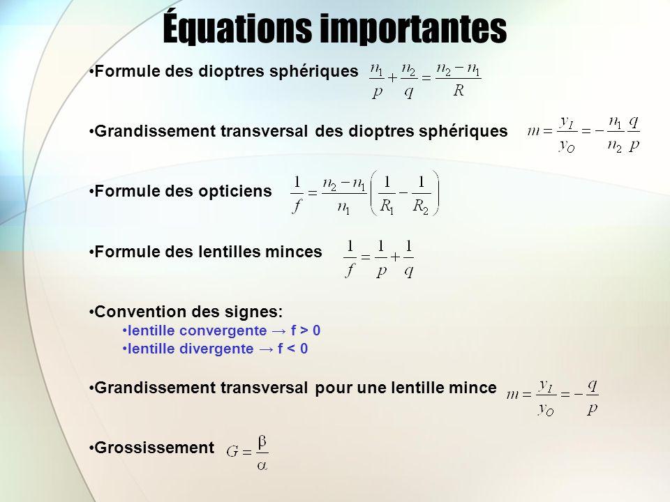 Équations importantes Formule des dioptres sphériques Grandissement transversal des dioptres sphériques Formule des opticiens Formule des lentilles mi