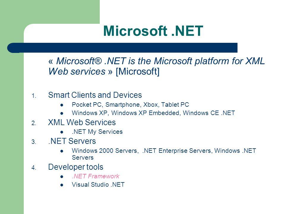 Microsoft.NET « Microsoft®.NET is the Microsoft platform for XML Web services » [Microsoft] 1.