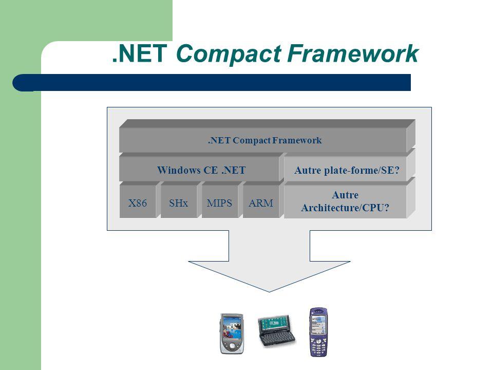.NET Compact Framework X86 Windows CE.NET SHxMIPSARM.NET Compact Framework Autre plate-forme/SE? Autre Architecture/CPU?