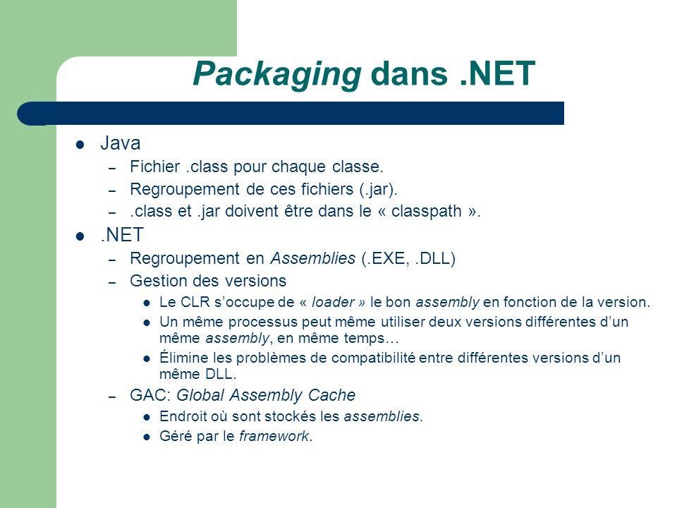 Packaging dans.NET Java – Fichier.class pour chaque classe. – Regroupement de ces fichiers (.jar). –.class et.jar doivent être dans le « classpath »..