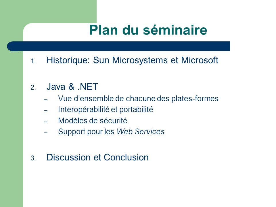 Plan du séminaire 1. Historique: Sun Microsystems et Microsoft 2. Java &.NET – Vue densemble de chacune des plates-formes – Interopérabilité et portab