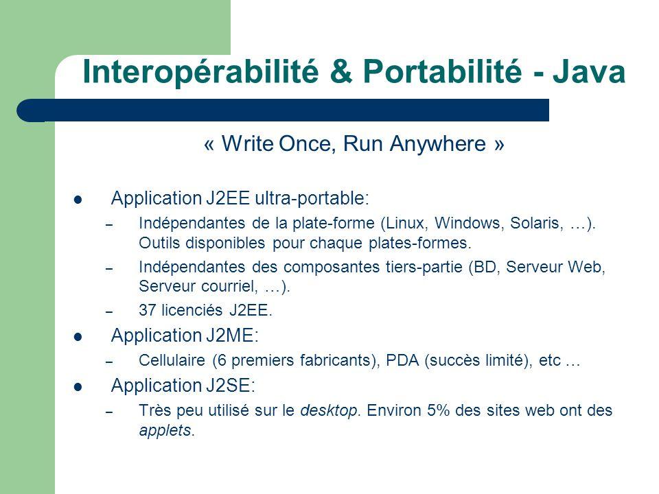 Interopérabilité & Portabilité - Java « Write Once, Run Anywhere » Application J2EE ultra-portable: – Indépendantes de la plate-forme (Linux, Windows,