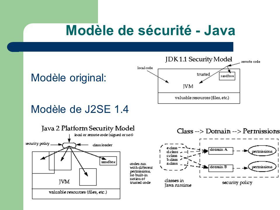 Interopérabilité & Portabilité -.NET Support de la plate-forme pour laccès à du code natif.