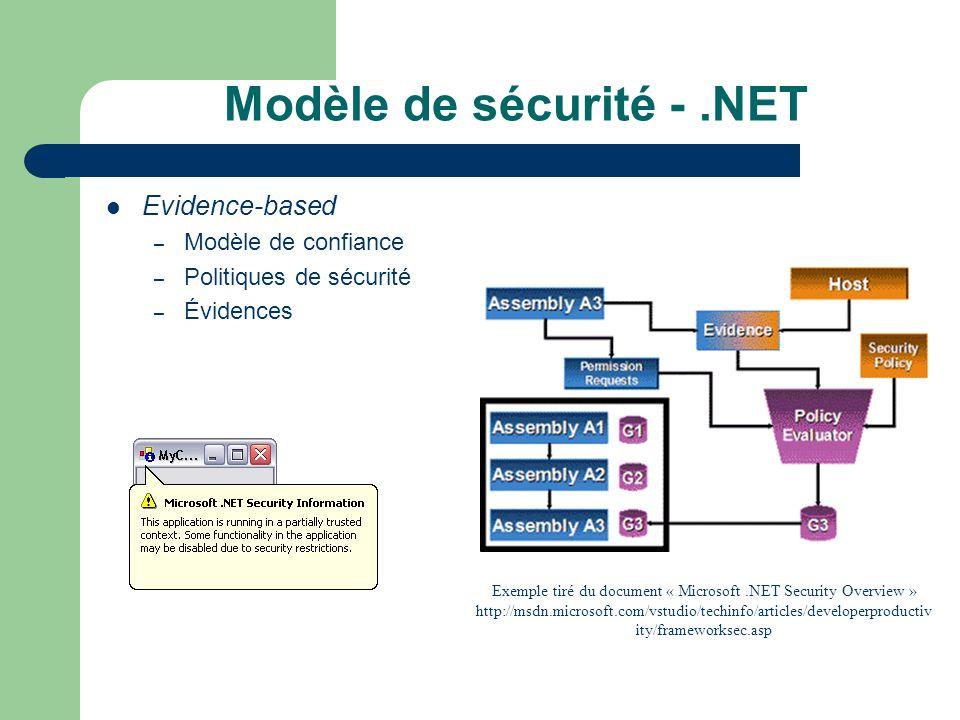 Modèle de sécurité -.NET Evidence-based – Modèle de confiance – Politiques de sécurité – Évidences Exemple tiré du document « Microsoft.NET Security O