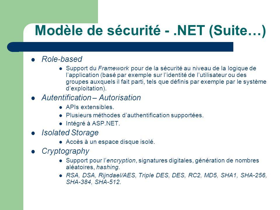 Modèle de sécurité -.NET (Suite…) Role-based Support du Framework pour de la sécurité au niveau de la logique de lapplication (basé par exemple sur li