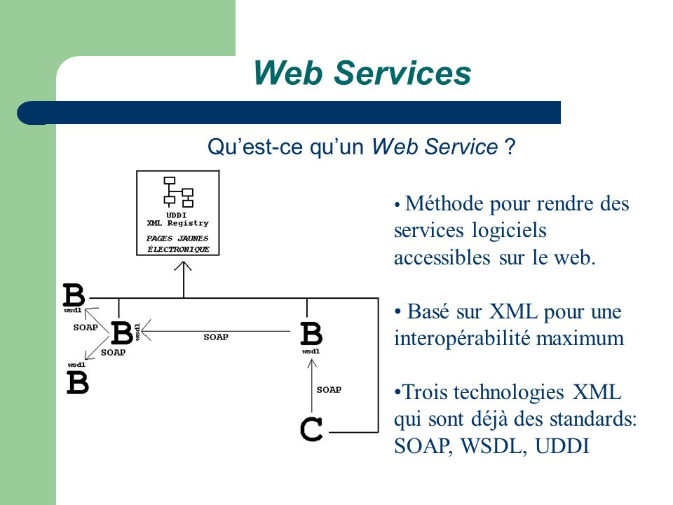 Web Services Quest-ce quun Web Service ? Méthode pour rendre des services logiciels accessibles sur le web. Basé sur XML pour une interopérabilité max