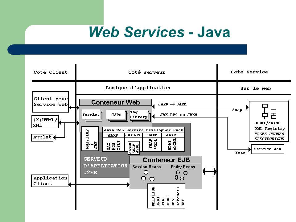 Web Services -.NET « XML Web Services are the fundamental building blocks in the move to distributed computing on the Internet » [MSDN] Microsoft définit les Web Services comme suit: Un Web Service est un logiciel de service exposé sur le web à travers SOAP, décrit par un fichier WSDL et enregistré sous UDDI.