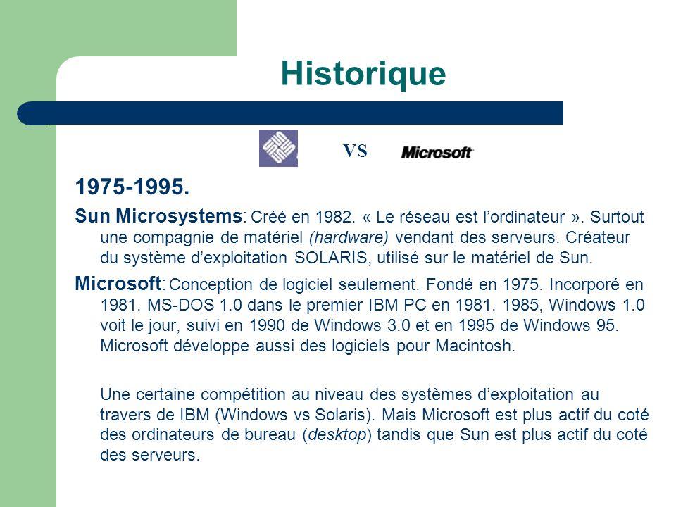 Historique 1975-1995. Sun Microsystems: Créé en 1982. « Le réseau est lordinateur ». Surtout une compagnie de matériel (hardware) vendant des serveurs