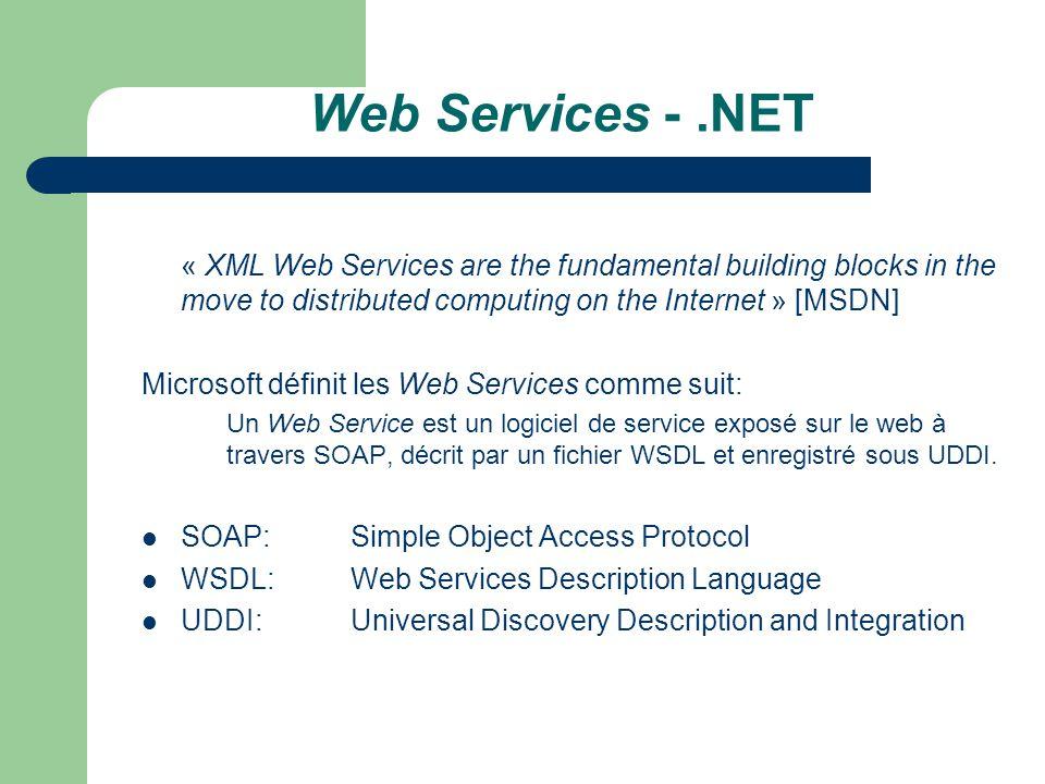 Création dun Web Service – Création un contrat (fichier WSDL) – Déploiement du service (IIS, ASP.NET) – Enregistrement du service sous UDDI Environnement de Test Environnement de Production
