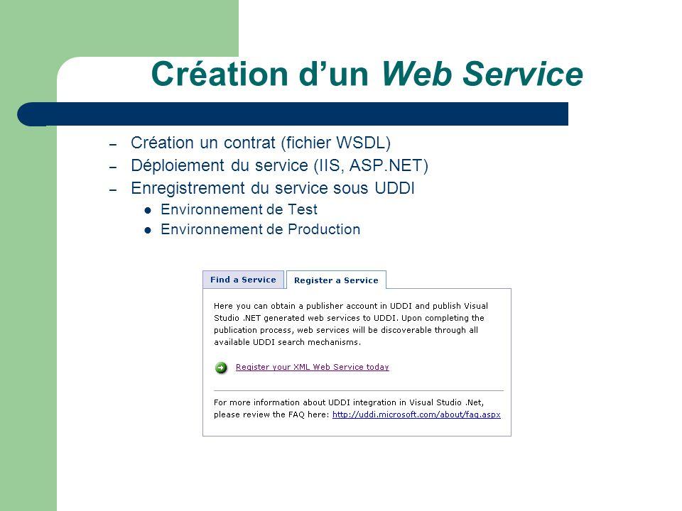 Création dun Web Service – Création un contrat (fichier WSDL) – Déploiement du service (IIS, ASP.NET) – Enregistrement du service sous UDDI Environnem
