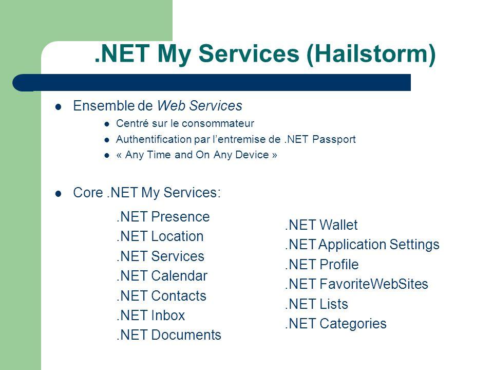 .NET My Services (Hailstorm) Ensemble de Web Services Centré sur le consommateur Authentification par lentremise de.NET Passport « Any Time and On Any