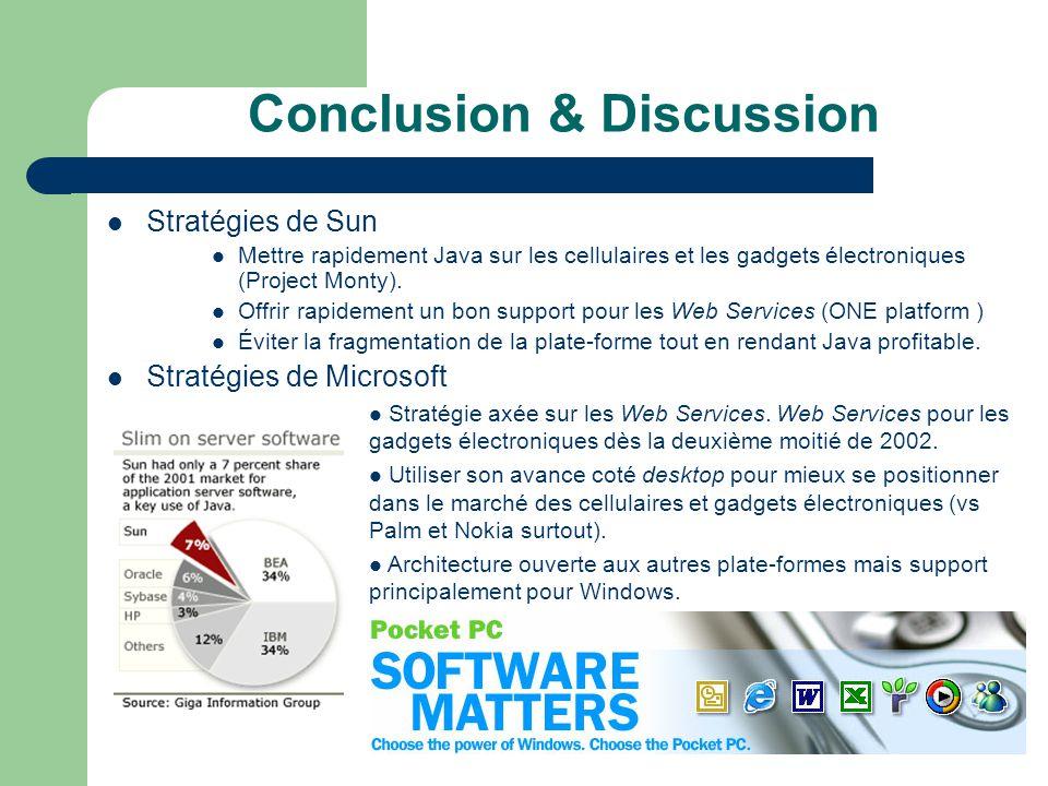 Conclusion & Discussion Stratégies de Sun Mettre rapidement Java sur les cellulaires et les gadgets électroniques (Project Monty). Offrir rapidement u