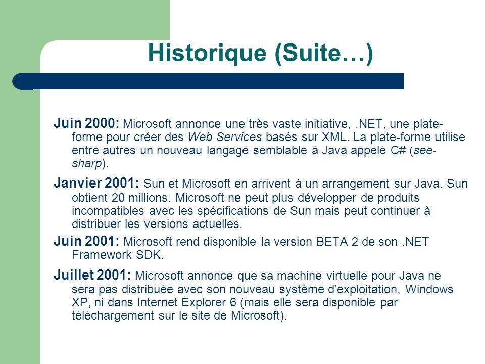 Historique (Suite…) Juin 2000: Microsoft annonce une très vaste initiative,.NET, une plate- forme pour créer des Web Services basés sur XML. La plate-