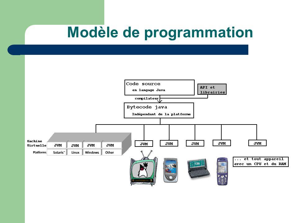 Librairies Java J2SE– Java 2 Standard Edition J2EE– Java 2 Enterprise Edition J2ME– Java 2 Micro Edition