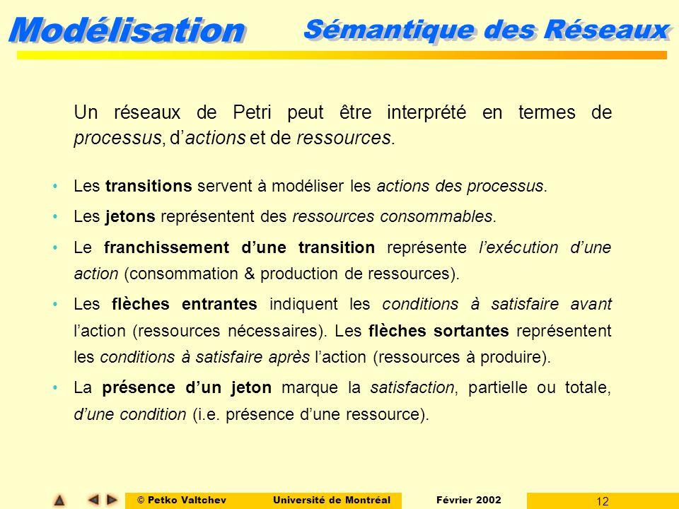 © Petko ValtchevUniversité de Montréal Février 2002 12 Modélisation Sémantique des Réseaux Un réseaux de Petri peut être interprété en termes de proce