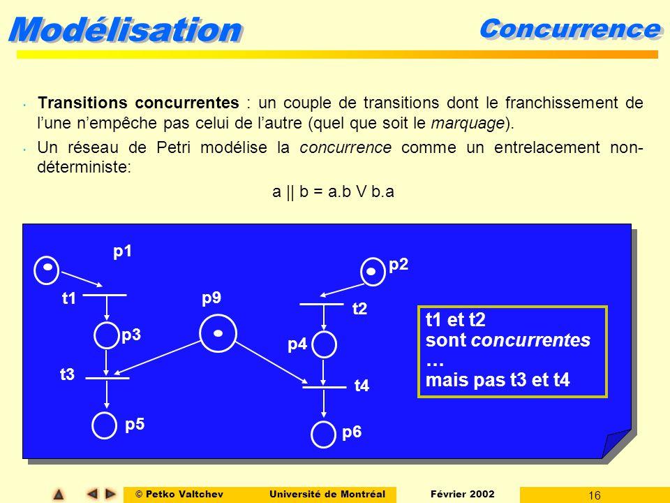 © Petko ValtchevUniversité de Montréal Février 2002 16 Modélisation Concurrence Transitions concurrentes : un couple de transitions dont le franchisse