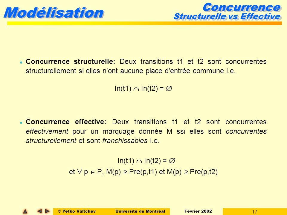 © Petko ValtchevUniversité de Montréal Février 2002 17 Modélisation Concurrence Structurelle vs Effective l Concurrence structurelle: Deux transitions