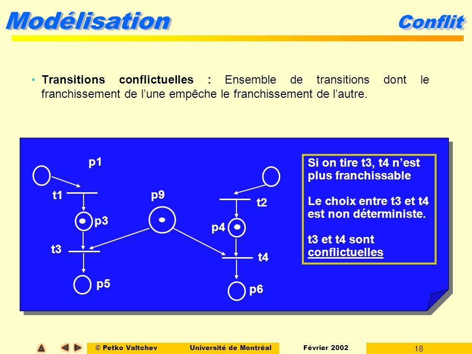 © Petko ValtchevUniversité de Montréal Février 2002 18 Modélisation Conflit Transitions conflictuelles : Ensemble de transitions dont le franchissemen
