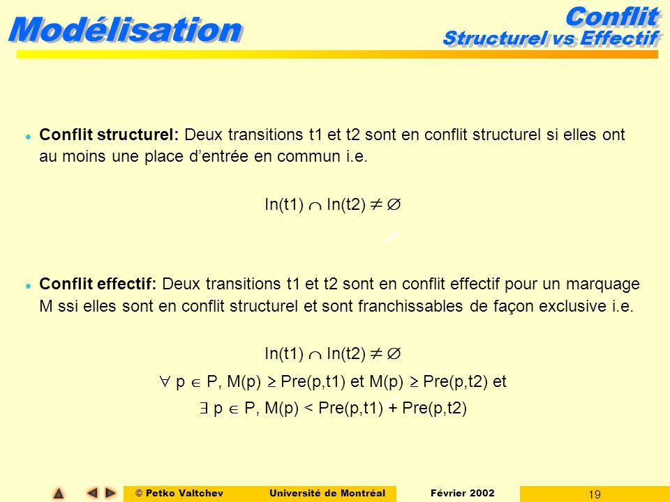 © Petko ValtchevUniversité de Montréal Février 2002 19 Modélisation l Conflit structurel: Deux transitions t1 et t2 sont en conflit structurel si elle