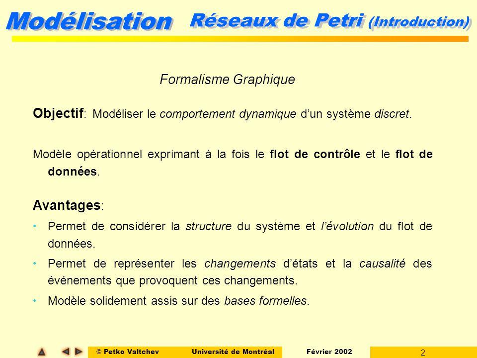 © Petko ValtchevUniversité de Montréal Février 2002 2 Modélisation Réseaux de Petri (Introduction) Objectif : Modéliser le comportement dynamique dun