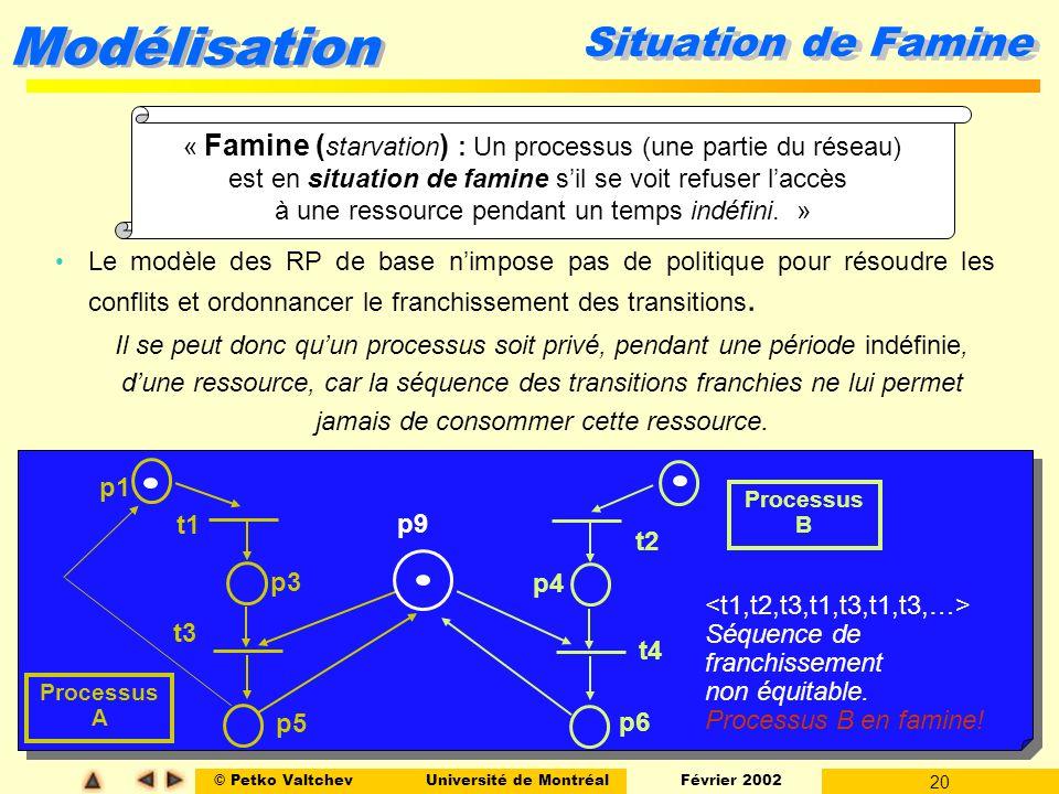 © Petko ValtchevUniversité de Montréal Février 2002 20 Modélisation Situation de Famine Le modèle des RP de base nimpose pas de politique pour résoudr
