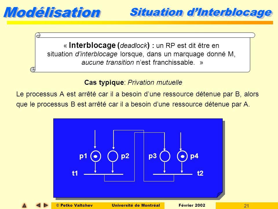 © Petko ValtchevUniversité de Montréal Février 2002 21 Modélisation Situation dInterblocage Cas typique: Privation mutuelle Le processus A est arrêté