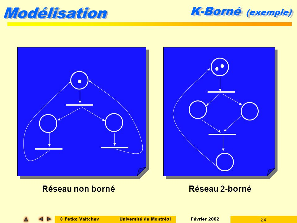 © Petko ValtchevUniversité de Montréal Février 2002 24 Modélisation K-Borné (exemple) Réseau non bornéRéseau 2-borné