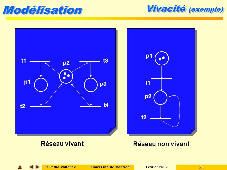 © Petko ValtchevUniversité de Montréal Février 2002 25 Modélisation Vivacité (exemple) Réseau vivant t2 p1 p2 t1 t2 t3 t4 p1 p2 p3 Réseau non vivant