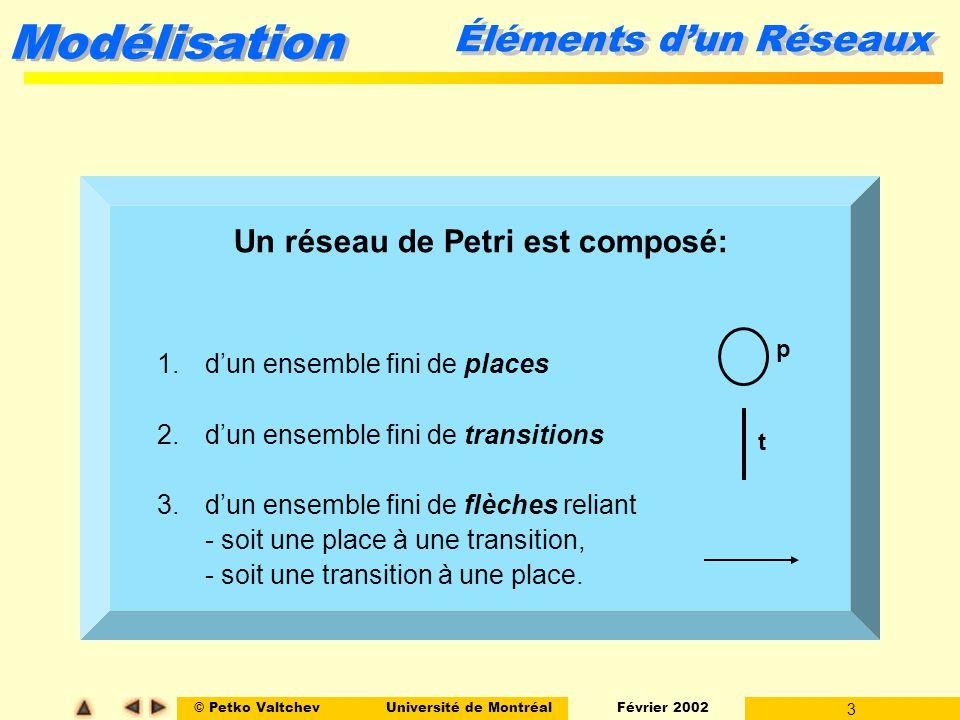 © Petko ValtchevUniversité de Montréal Février 2002 3 Modélisation Éléments dun Réseaux Un réseau de Petri est composé: 1.dun ensemble fini de places