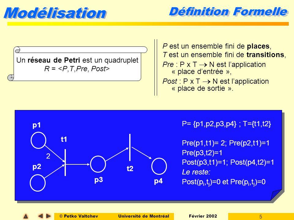 © Petko ValtchevUniversité de Montréal Février 2002 5 Modélisation Définition Formelle P est un ensemble fini de places, T est un ensemble fini de transitions, Pre : P x T N est lapplication « place dentrée », Post : P x T N est lapplication « place de sortie ».