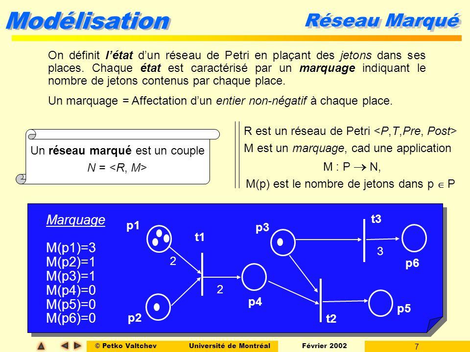 © Petko ValtchevUniversité de Montréal Février 2002 7 Modélisation Réseau Marqué On définit létat dun réseau de Petri en plaçant des jetons dans ses p