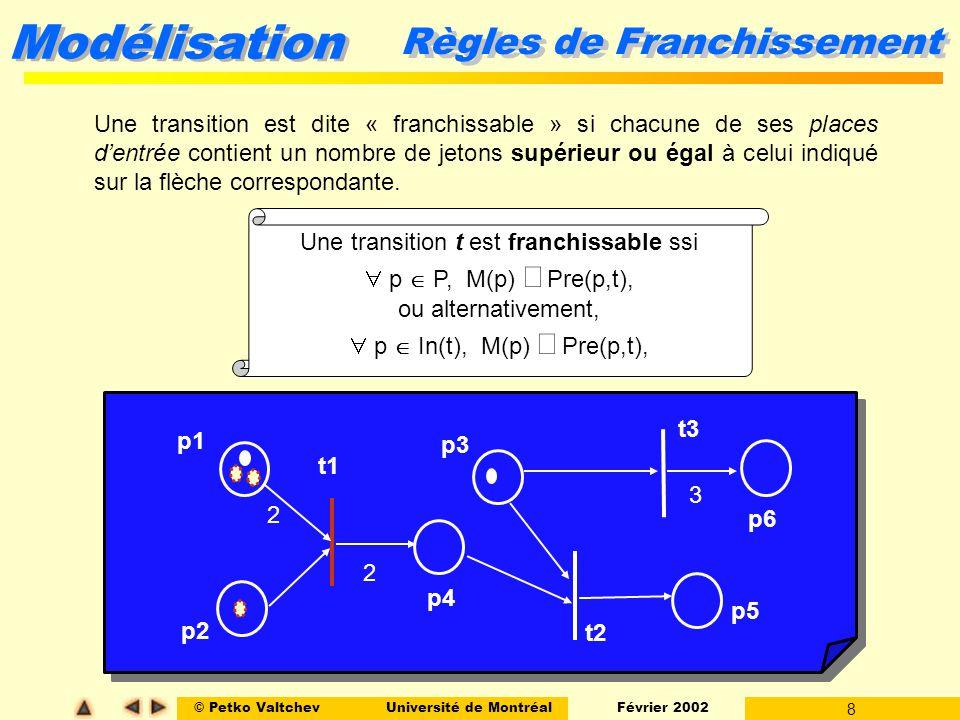 © Petko ValtchevUniversité de Montréal Février 2002 19 Modélisation l Conflit structurel: Deux transitions t1 et t2 sont en conflit structurel si elles ont au moins une place dentrée en commun i.e.