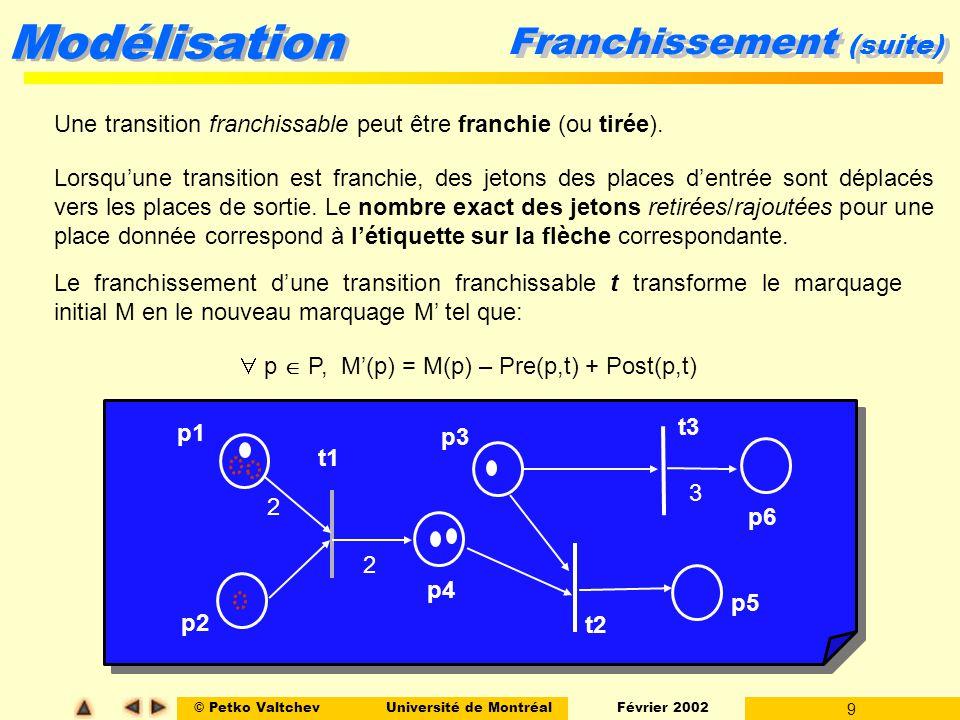 © Petko ValtchevUniversité de Montréal Février 2002 9 Modélisation Franchissement (suite) Une transition franchissable peut être franchie (ou tirée).
