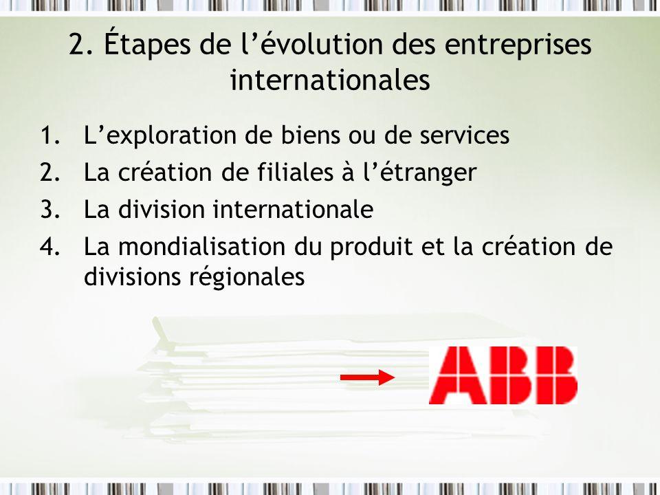2. Étapes de lévolution des entreprises internationales 1.Lexploration de biens ou de services 2.La création de filiales à létranger 3.La division int