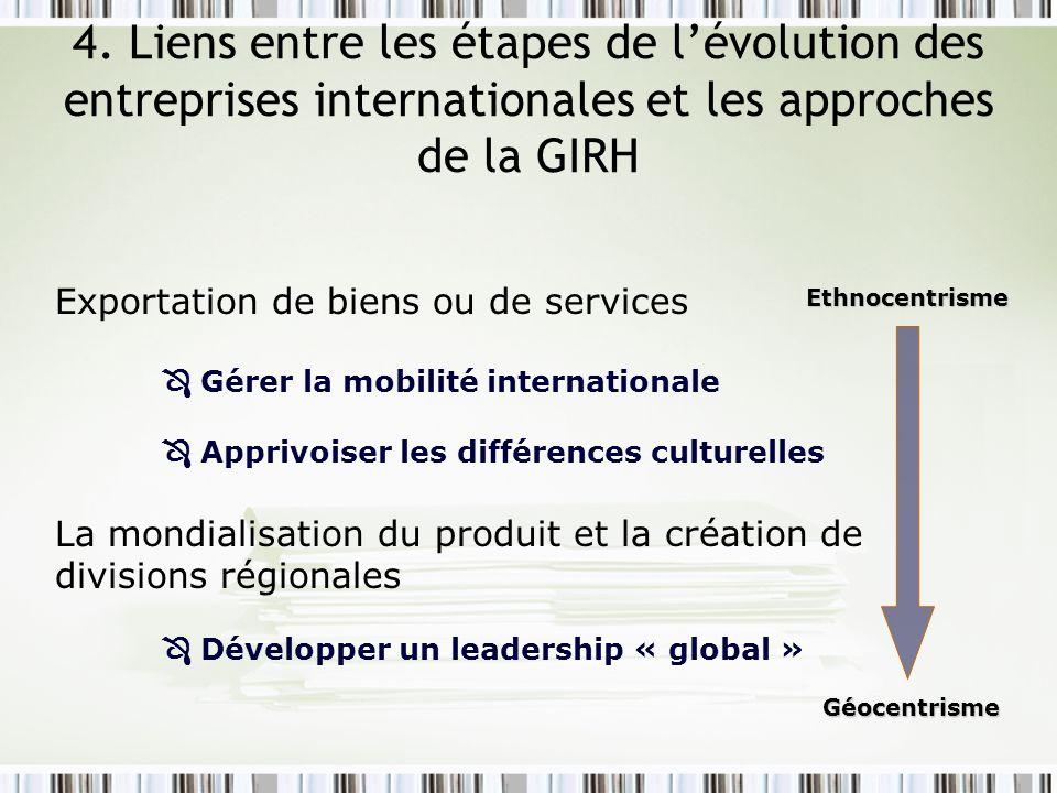4. Liens entre les étapes de lévolution des entreprises internationales et les approches de la GIRH Exportation de biens ou de services Gérer la mobil
