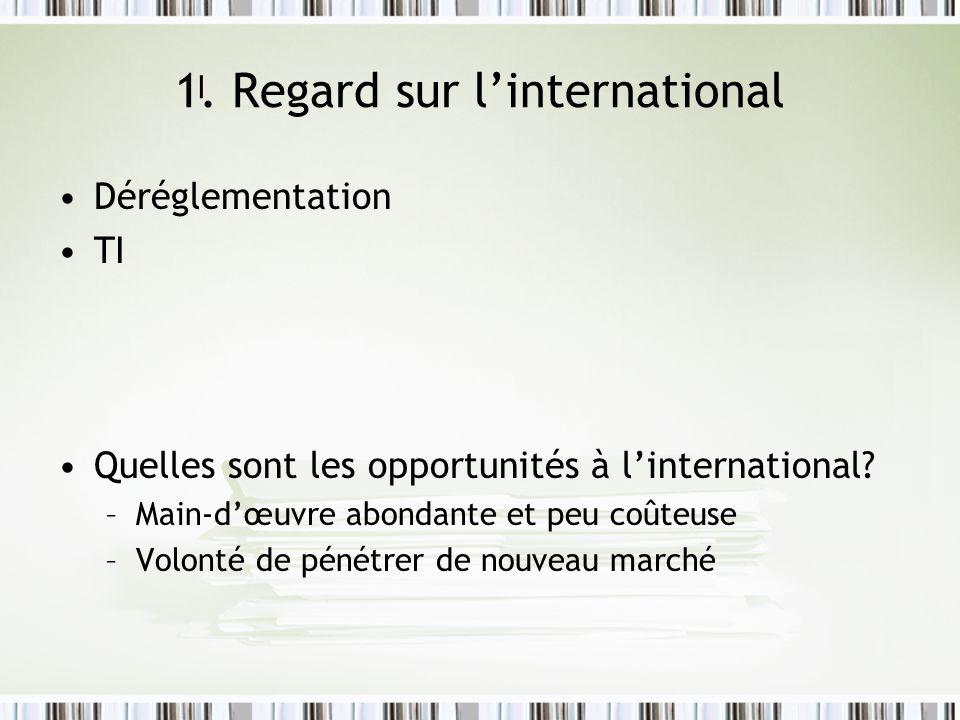 I I 1. Regard sur linternational Déréglementation TI Quelles sont les opportunités à linternational? –Main-dœuvre abondante et peu coûteuse –Volonté d