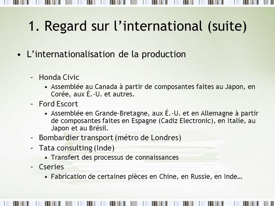 1. Regard sur linternational (suite) Linternationalisation de la production –Honda Civic Assemblée au Canada à partir de composantes faites au Japon,