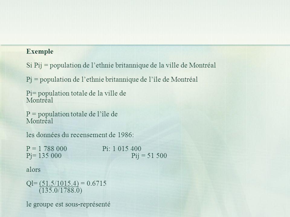 Exemple Si Pij = population de lethnie britannique de la ville de Montréal Pj = population de lethnie britannique de lîle de Montréal Pi= population totale de la ville de Montréal P = population totale de lîle de Montréal les données du recensement de 1986: P = 1 788 000 Pi: 1 015 400 Pj= 135 000 Pij = 51 500 alors Ql= (51.5/1015.4) = 0.6715 (135.0/1788.0) le groupe est sous-représenté