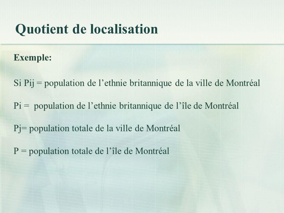 Quotient de localisation Exemple: Si Pij = population de lethnie britannique de la ville de Montréal Pi = population de lethnie britannique de lîle de Montréal Pj= population totale de la ville de Montréal P = population totale de lîle de Montréal