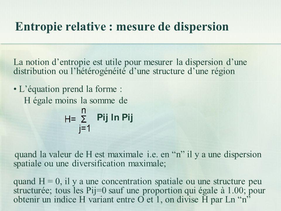 Entropie relative : mesure de dispersion La notion dentropie est utile pour mesurer la dispersion dune distribution ou lhétérogénéité dune structure dune région Léquation prend la forme : H égale moins la somme de quand la valeur de H est maximale i.e.