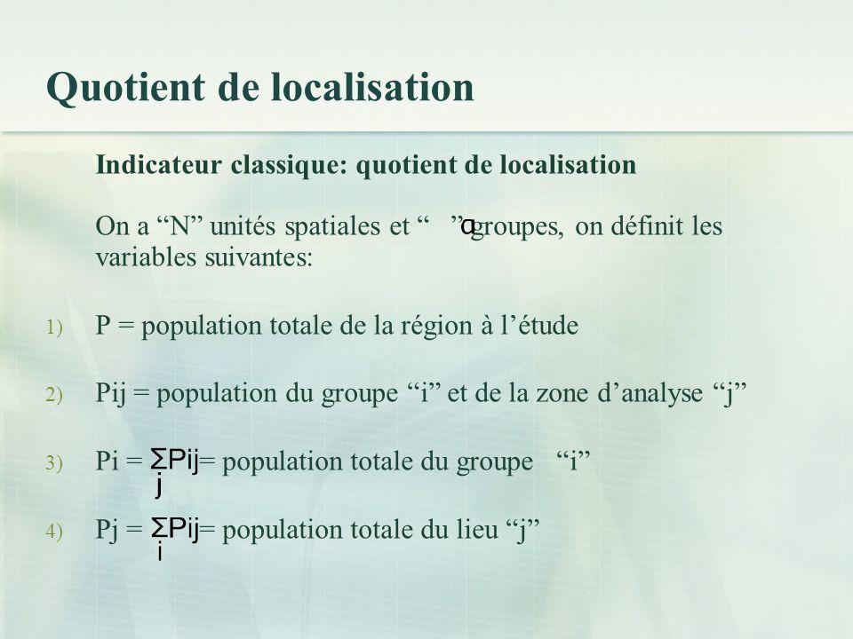 Quotient de localisation les valeurs prises par cet indice sont: si Ql >1 indique que le groupe i est mieux représenté en j que dans lensemble des lieux si Ql=1 proportion identique si 0 <Ql < 1 indique que le groupe i est sous-représenté en j par rapport à lensemble des lieux le quotient de localisation compare la proportion du groupe i à léchelle du lieu j par rapport à la proportion du groupe i à léchelle de la région détude; on peut calculer autant de Ql quil y a de zones ou dunités spatiales; il y a une lacune : lindicateur ne tient pas compte de la taille des zones.